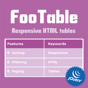 Responsive HTML Tables jQuery Plugin